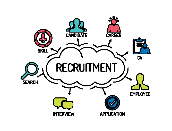 HR Recruitment Software - SutiHR