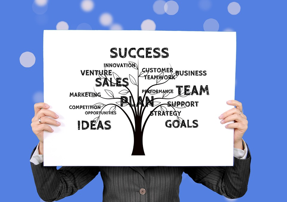 Marketing Automation - CRM Software